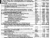 proiect-buget-2015_1