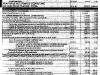 proiect-buget-2015_4
