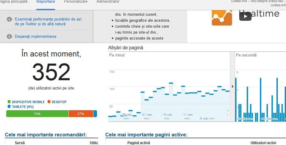 codlea-info.ro