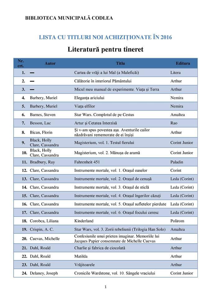 biblioteca_literatura_tineret